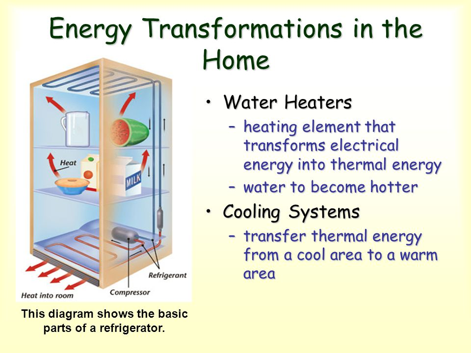 Fuels and Energy A fuel is a substance that provides a form of energyA fuel is a substance that provides a form of energy –Examples HeatHeat LightLight ElectricityElectricity MotionMotion Electric power plants generate electricity by converting energy from one form to another.