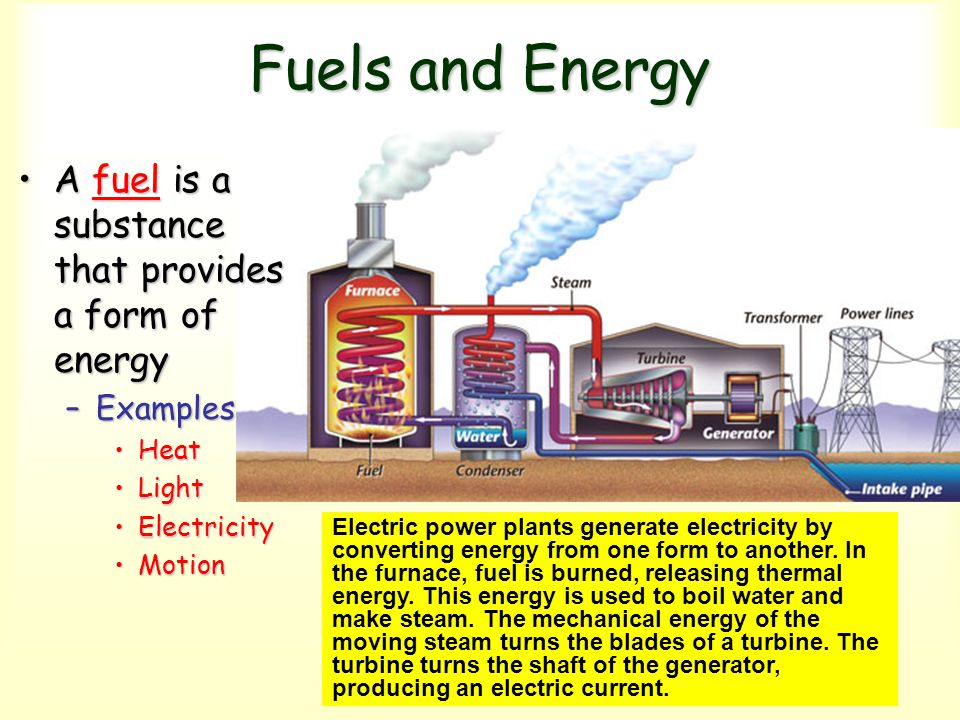 Fuels and Energy The process of burning a fuel is called combustion.The process of burning a fuel is called combustion.