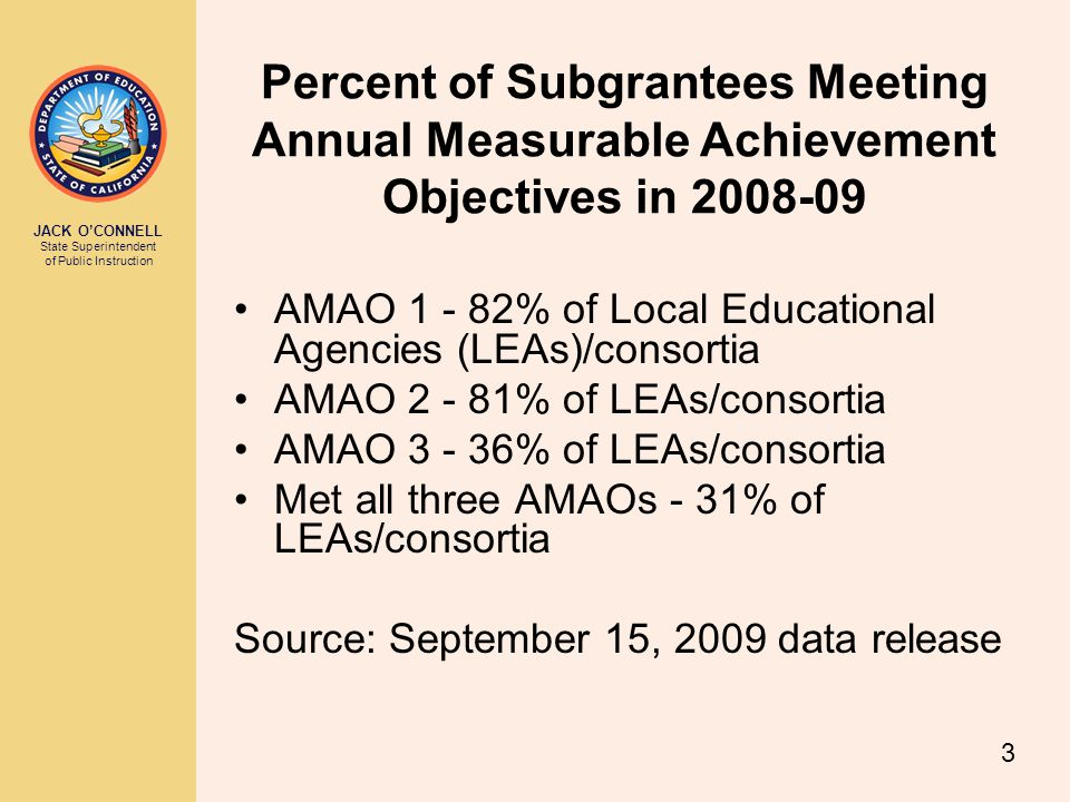 JACK O'CONNELL State Superintendent of Public Instruction 3 Percent of Subgrantees Meeting Annual Measurable Achievement Objectives in 2008-09 AMAO 1 - 82% of Local Educational Agencies (LEAs)/consortia AMAO 2 - 81% of LEAs/consortia AMAO 3 - 36% of LEAs/consortia Met all three AMAOs - 31% of LEAs/consortia Source: September 15, 2009 data release