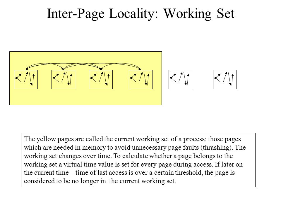 Inter-Page Locality: Working Set The yellow pages are called the current working set of a process: those pages which are needed in memory to avoid unn
