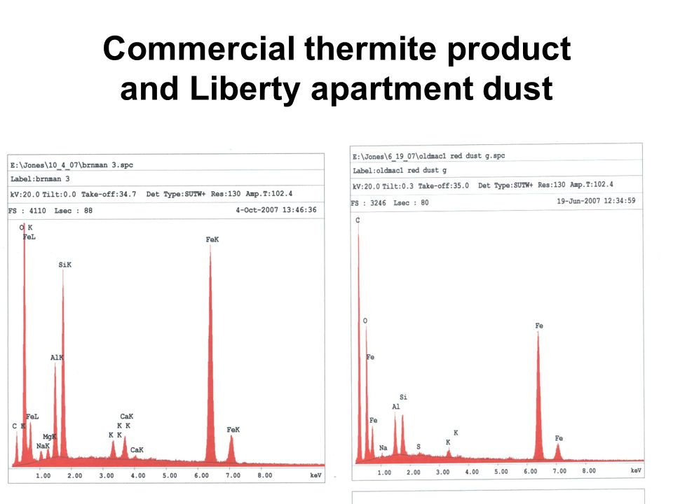 Commercial thermite product and Liberty apartment dust