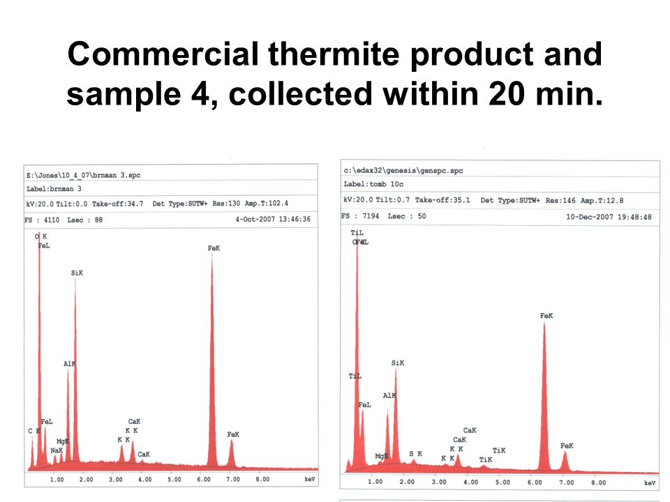 Commercial thermite product and sample 4, collected within 20 min.