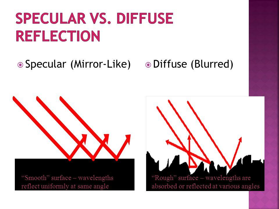  Specular (Mirror-Like)  Diffuse (Blurred) Smooth surface – wavelengths reflect uniformly at same angle Rough surface – wavelengths are absorbed or reflected at various angles