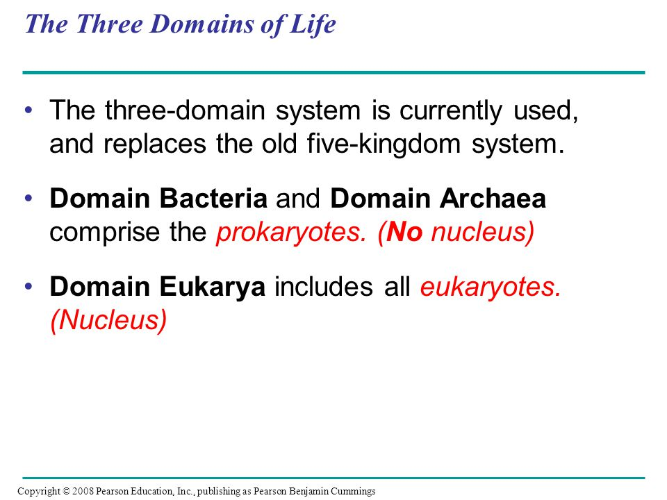 The Three Domains of Life The three-domain system is currently used, and replaces the old five-kingdom system. Domain Bacteria and Domain Archaea comp