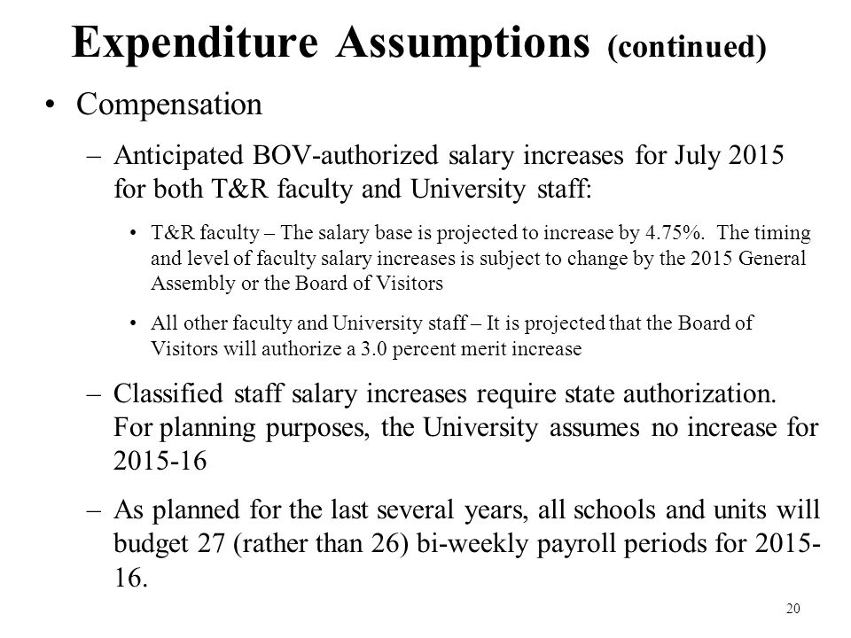 20 Expenditure Assumptions (continued) Compensation –Anticipated BOV-authorized salary increases for July 2015 for both T&R faculty and University staff: T&R faculty – The salary base is projected to increase by 4.75%.