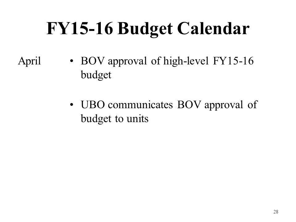 FY15-16 Budget Calendar April 28 BOV approval of high-level FY15-16 budget UBO communicates BOV approval of budget to units