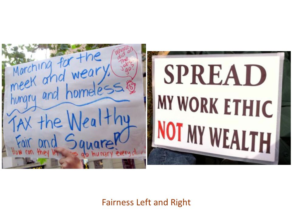 Fairness Left and Right