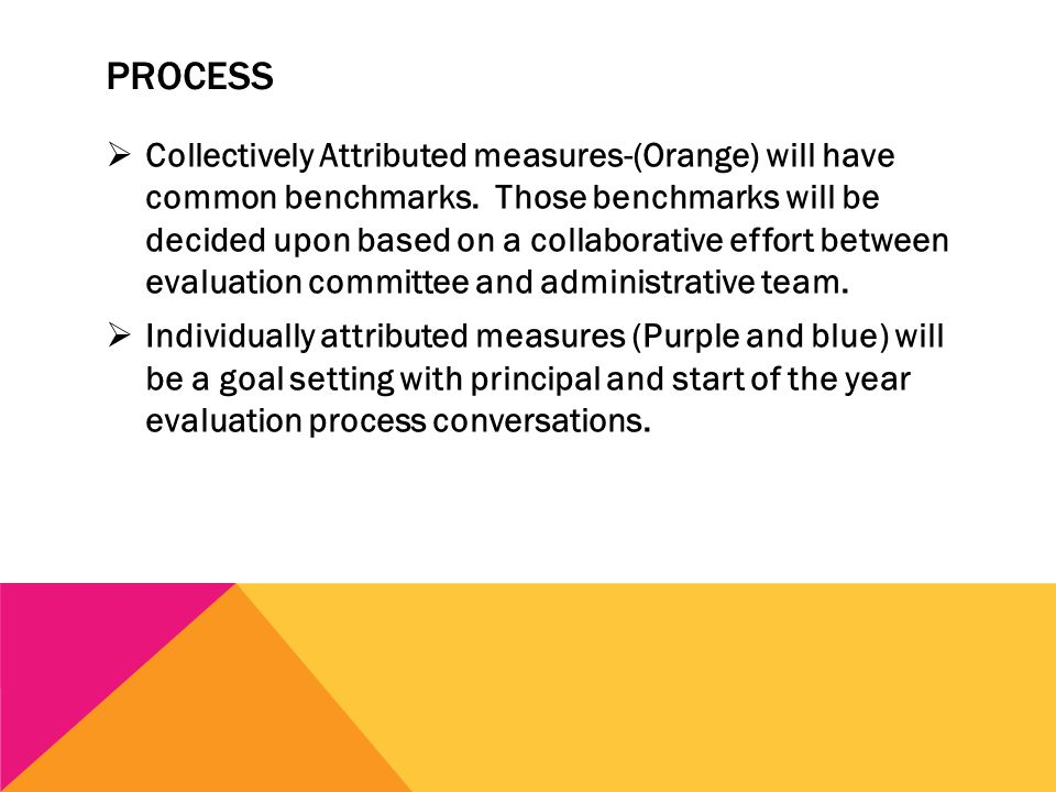 PROCESS  Collectively Attributed measures-(Orange) will have common benchmarks.