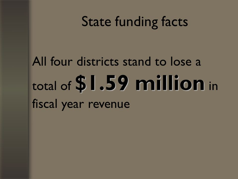 State funding facts $1.59 million All four districts stand to lose a total of $1.59 million in fiscal year revenue