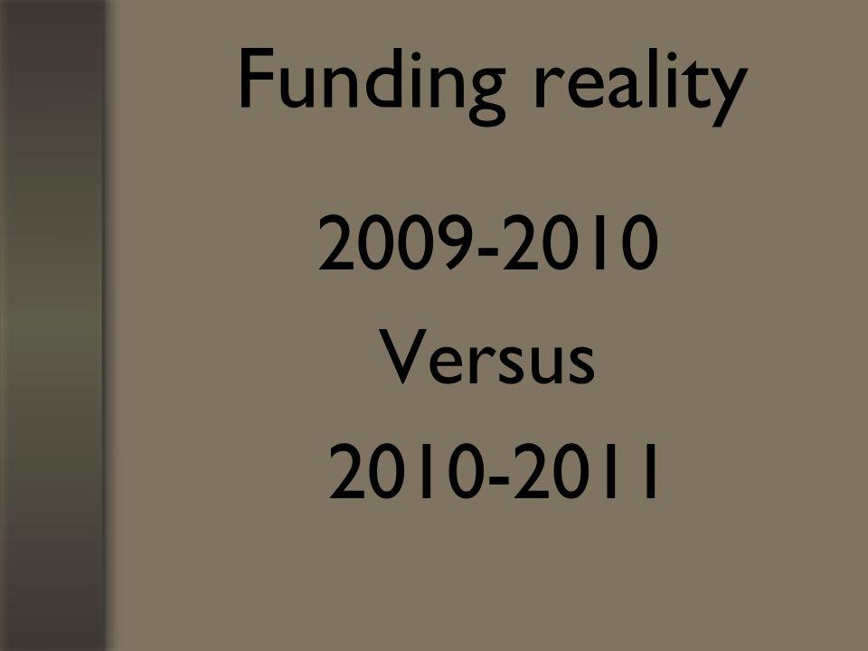 Funding reality 2009-2010 Versus 2010-2011
