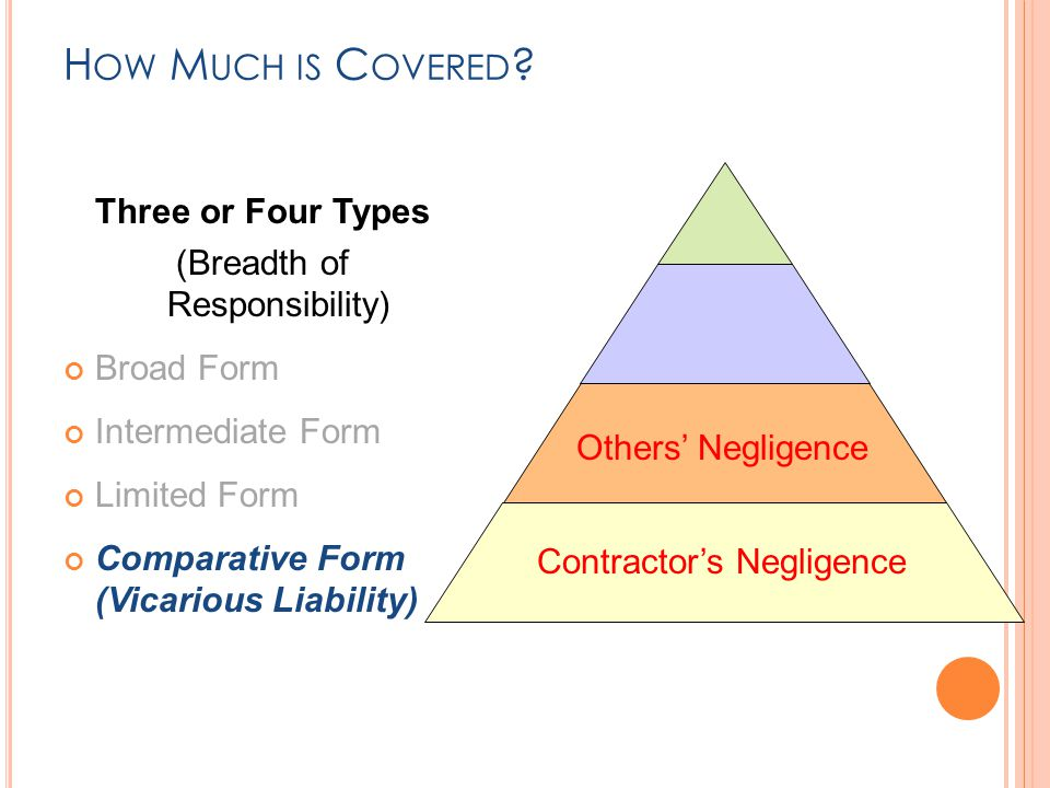 H OW M UCH IS C OVERED ? Three or Four Types (Breadth of Responsibility) Broad Form Intermediate Form Limited Form Comparative Form (Vicarious Liabili