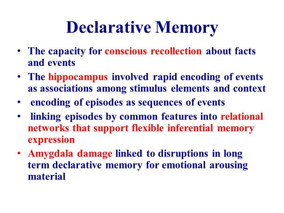 References American Psychiatric Association.(2013).