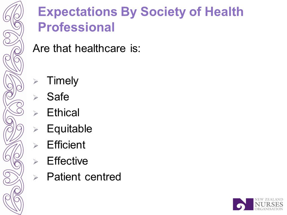 Expectations By Society of Health Professional Are that healthcare is:  Timely  Safe  Ethical  Equitable  Efficient  Effective  Patient centred