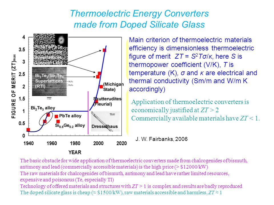 Thermoelectric Energy Converters made from Doped Silicate Glass The basic obstacle for wide application of thermoelectric converters made from chalcogenides of bismuth, antimony and lead (commercially accessible materials) is the high price (> $12000/kW) The raw materials for chalcogenides of bismuth, antimony and lead have rather limited resources, expensive and poisonous (Te, especially Tl) Technology of offered materials and structures with ZT > 1 is complex and results are badly reproduced The doped silicate glass is cheap (≈ $1500/kW), raw materials accessible and harmless, ZT ≈ 1 Main criterion of thermoelectric materials efficiency is dimensionless thermoelectric figure of merit ZT = S 2 Tσ/κ, here S is thermopower coefficient (V/K), T is temperature (K), σ and κ are electrical and thermal conductivity (Sm/m and W/m K accordingly) Этапы развития термоэлектрических материалов Application of thermoelectric converters is economically justified at ZT > 2 Commercially available materials have ZT < 1.