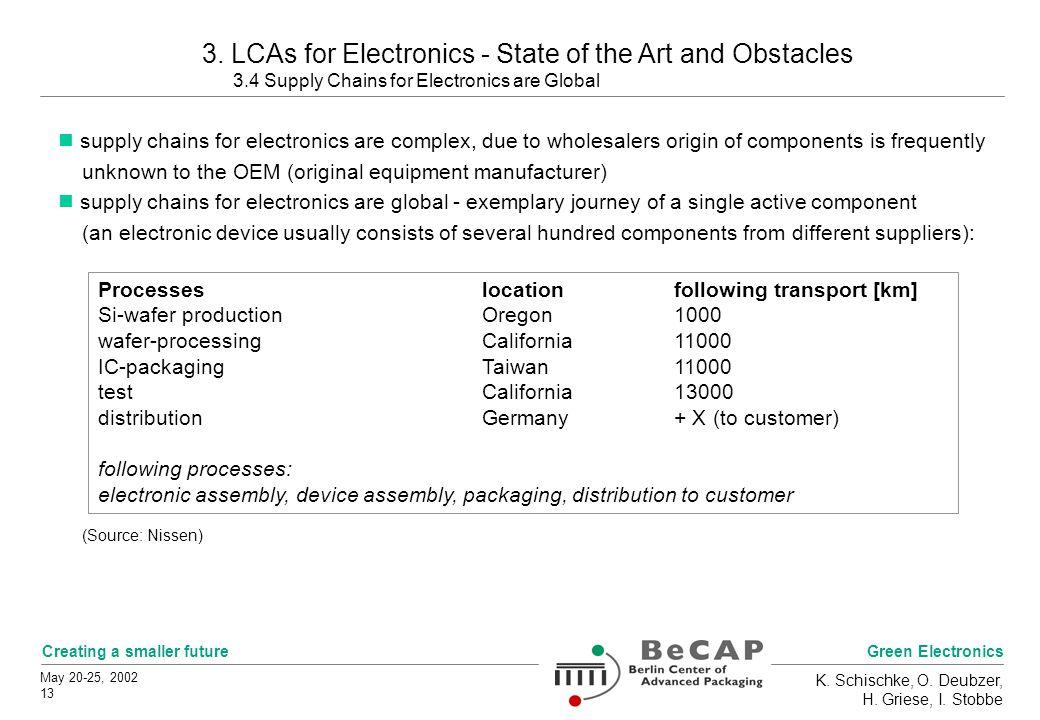 Green Electronics Creating a smaller future May 20-25, 2002 13 K.