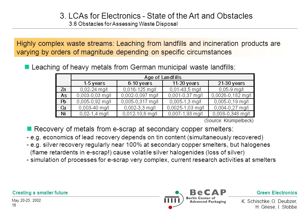 Green Electronics Creating a smaller future May 20-25, 2002 18 K. Schischke, O. Deubzer, H. Griese, I. Stobbe 3. LCAs for Electronics - State of the A
