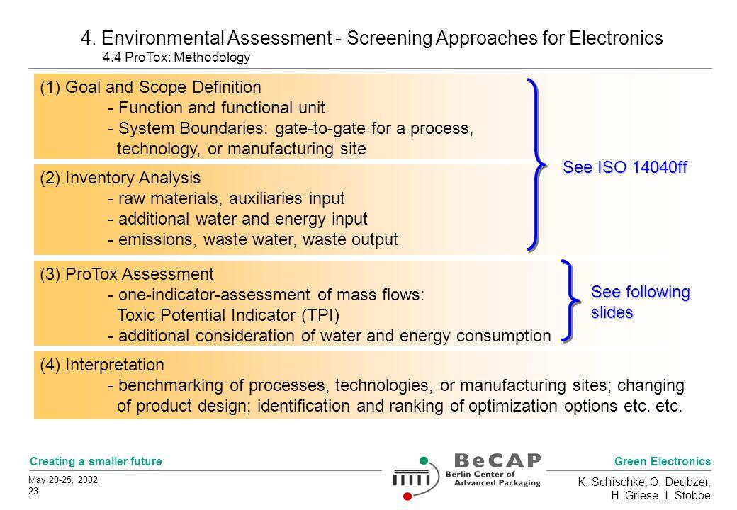 Green Electronics Creating a smaller future May 20-25, 2002 23 K. Schischke, O. Deubzer, H. Griese, I. Stobbe 4. Environmental Assessment - Screening