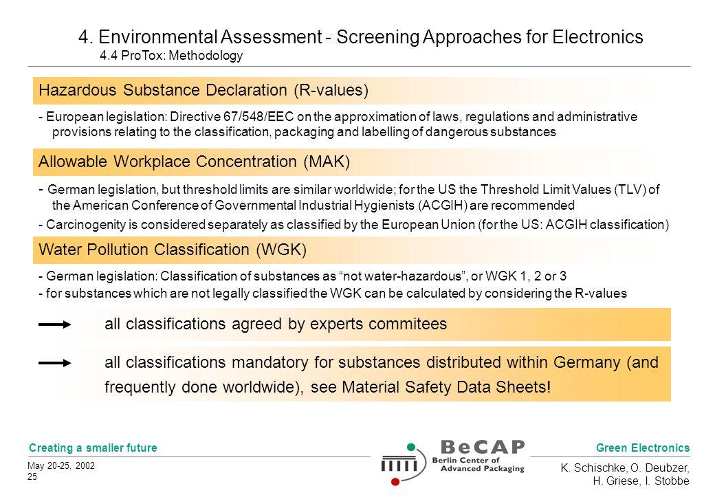 Green Electronics Creating a smaller future May 20-25, 2002 25 K. Schischke, O. Deubzer, H. Griese, I. Stobbe 4. Environmental Assessment - Screening