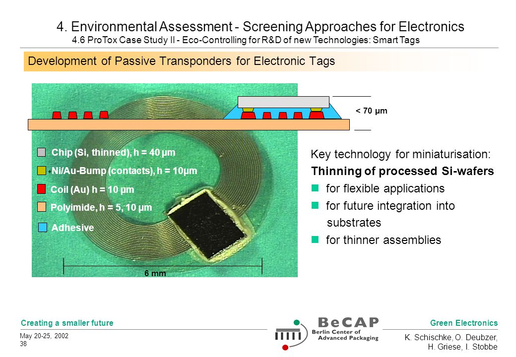 Green Electronics Creating a smaller future May 20-25, 2002 38 K. Schischke, O. Deubzer, H. Griese, I. Stobbe 4. Environmental Assessment - Screening