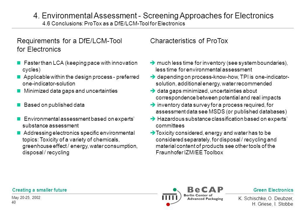 Green Electronics Creating a smaller future May 20-25, 2002 40 K. Schischke, O. Deubzer, H. Griese, I. Stobbe 4. Environmental Assessment - Screening