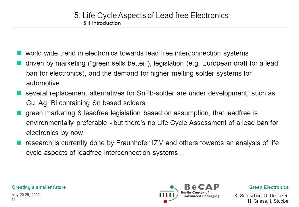 Green Electronics Creating a smaller future May 20-25, 2002 41 K.