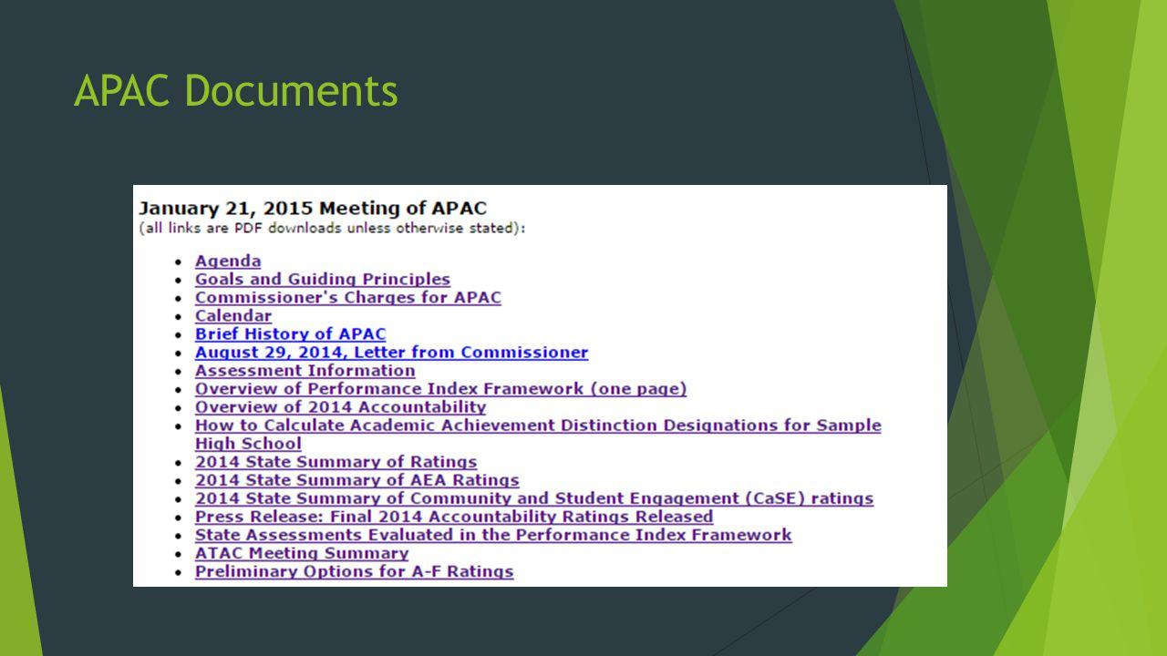 APAC Documents