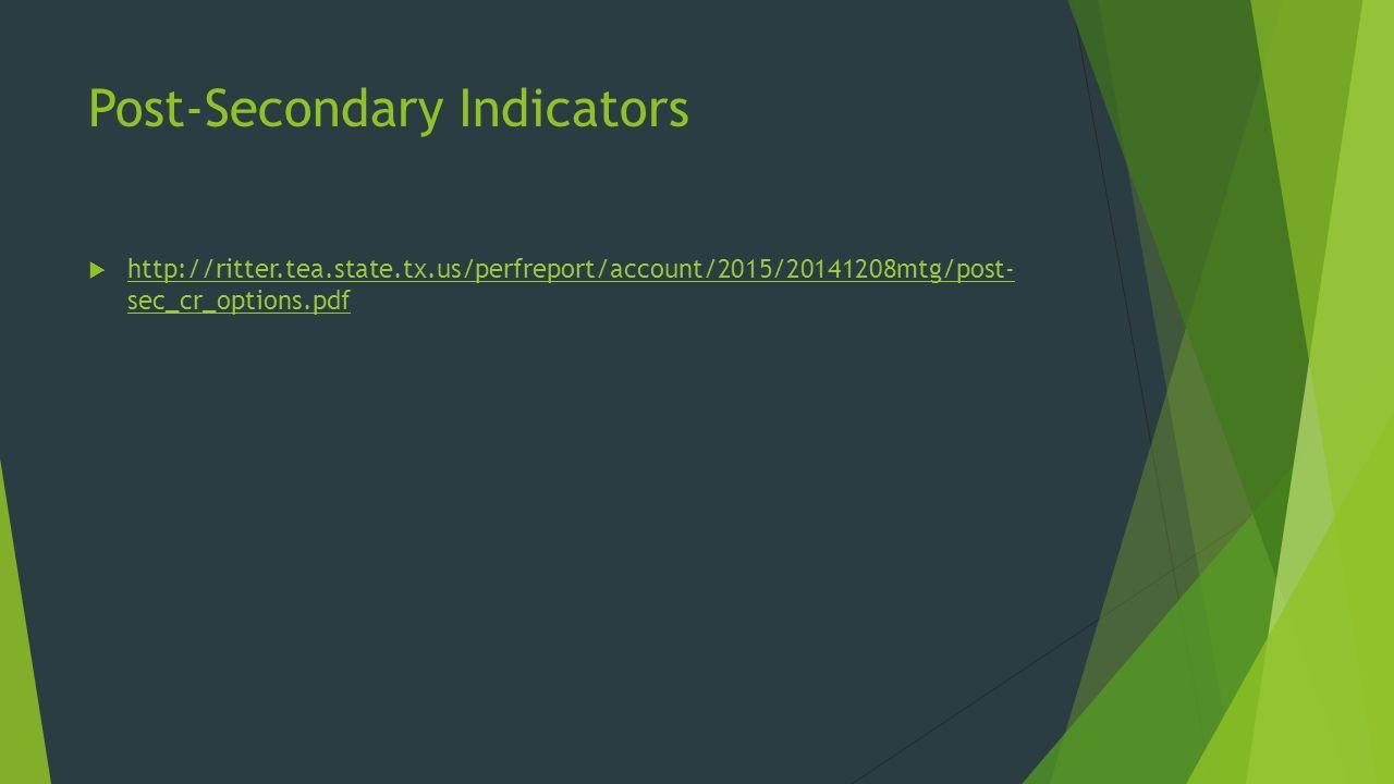 Post-Secondary Indicators  http://ritter.tea.state.tx.us/perfreport/account/2015/20141208mtg/post- sec_cr_options.pdf http://ritter.tea.state.tx.us/perfreport/account/2015/20141208mtg/post- sec_cr_options.pdf