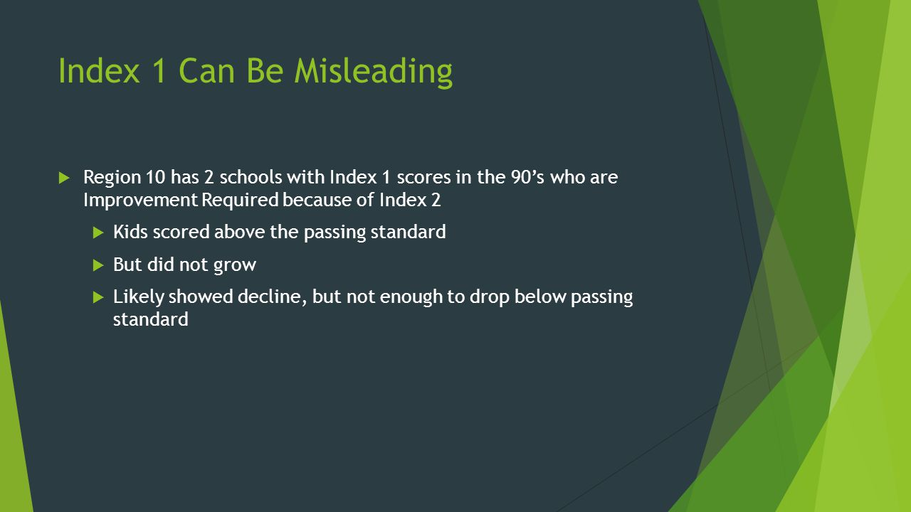 Index 1 Can Be Misleading  Region 10 has 2 schools with Index 1 scores in the 90's who are Improvement Required because of Index 2  Kids scored abov