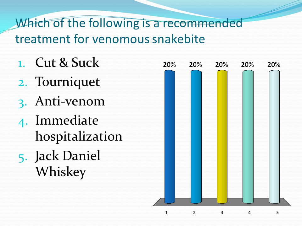 Which of the following is a recommended treatment for venomous snakebite 1.