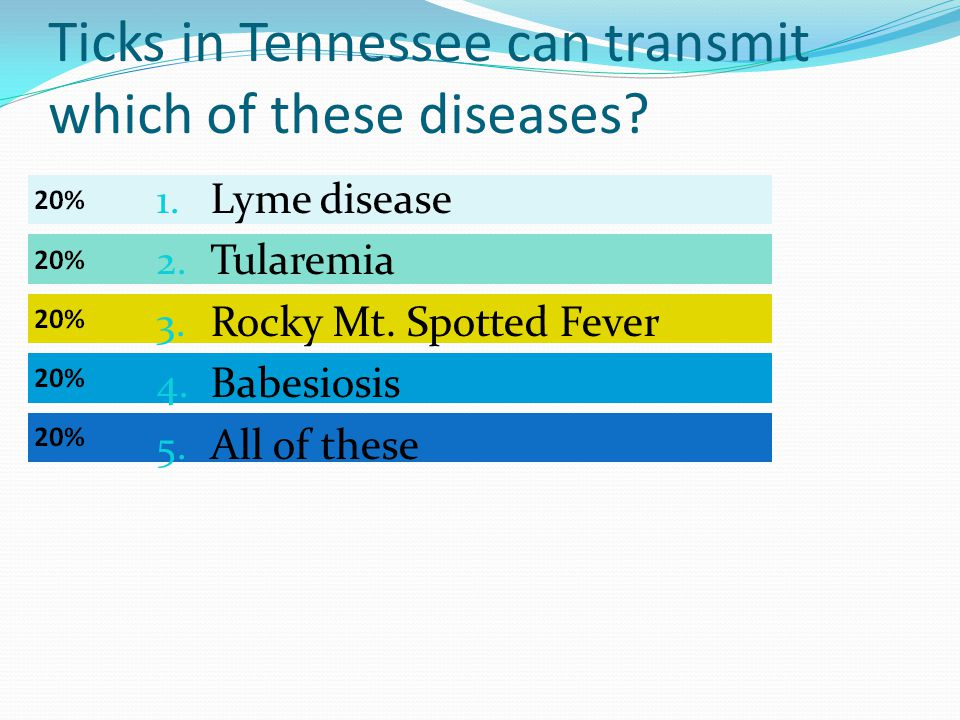 Ticks in Tennessee can transmit which of these diseases.