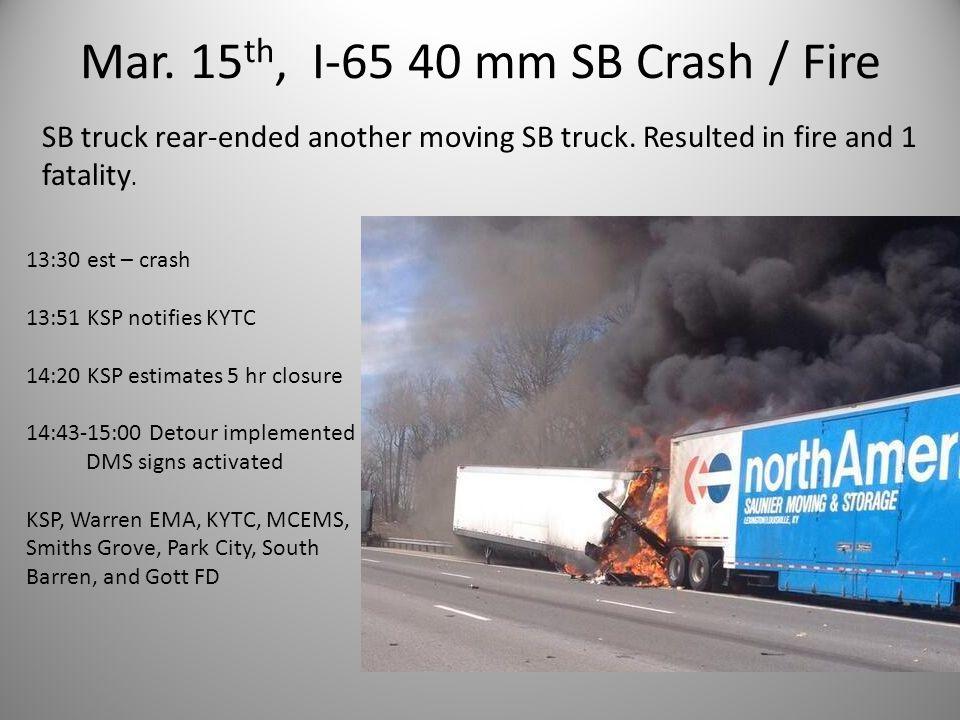 Mar. 15 th, I-65 40 mm SB Crash / Fire 13:30 est – crash 13:51 KSP notifies KYTC 14:20 KSP estimates 5 hr closure 14:43-15:00 Detour implemented DMS s