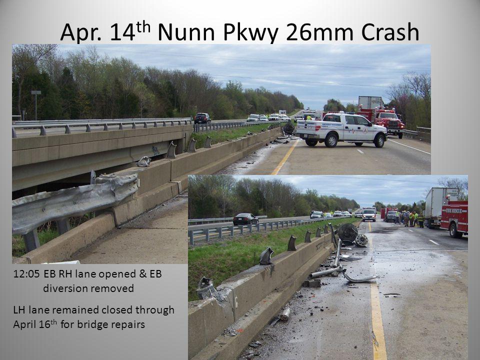 Apr. 14 th Nunn Pkwy 26mm Crash 12:05 EB RH lane opened & EB diversion removed LH lane remained closed through April 16 th for bridge repairs