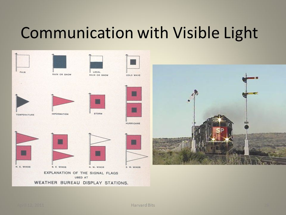 Communication with Visible Light April 12, 2011Harvard Bits26