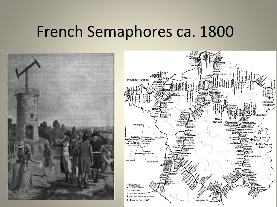 French Semaphores ca. 1800 April 12, 2011Harvard Bits27