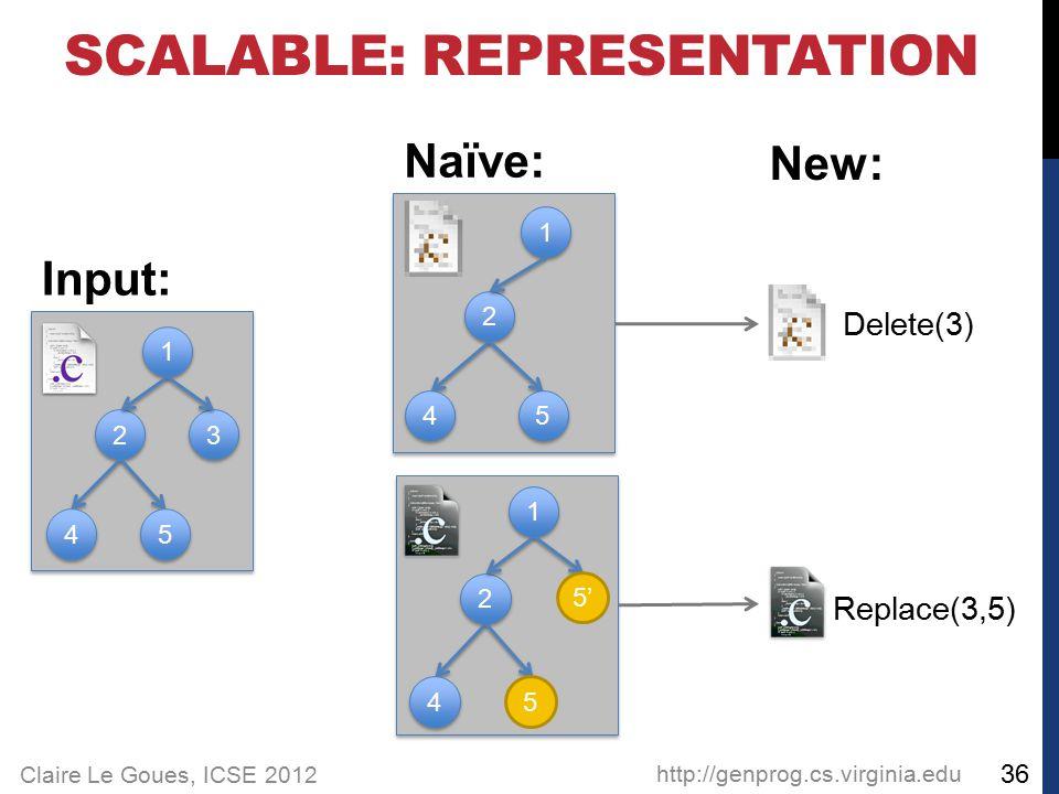 Claire Le Goues, ICSE 2012 SCALABLE: REPRESENTATION 1 1 2 2 5 5 4 4 Naïve: 1 1 2 2 4 4 5 5' http://genprog.cs.virginia.edu 36 1 1 3 3 2 2 5 5 4 4 Inpu