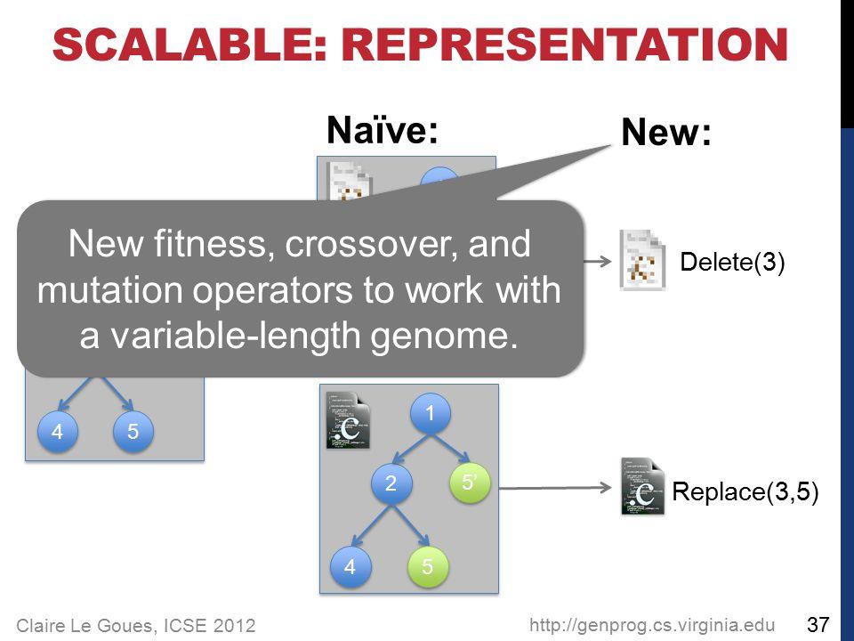 Claire Le Goues, ICSE 2012 SCALABLE: REPRESENTATION 1 1 2 2 5 5 4 4 Naïve: 1 1 2 2 4 4 5 5 5' http://genprog.cs.virginia.edu 37 1 1 3 3 2 2 5 5 4 4 In