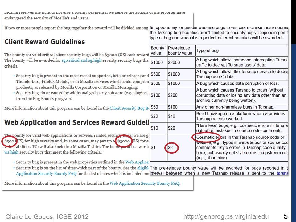 Claire Le Goues, ICSE 2012 http://genprog.cs.virginia.edu 5