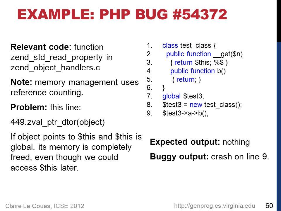 Claire Le Goues, ICSE 2012 1.class test_class { 2.