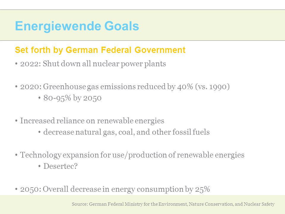 Energiewende Goals Set forth by German Federal Government 2022: Shut down all nuclear power plants 2020: Greenhouse gas emissions reduced by 40% (vs.