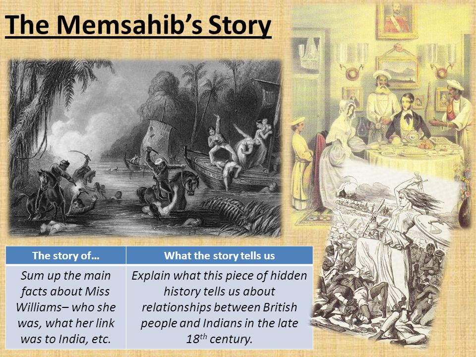 The Memsahib's Story The story of…What the story tells us Sum up the main facts about Miss Williams– who she was, what her link was to India, etc. Exp