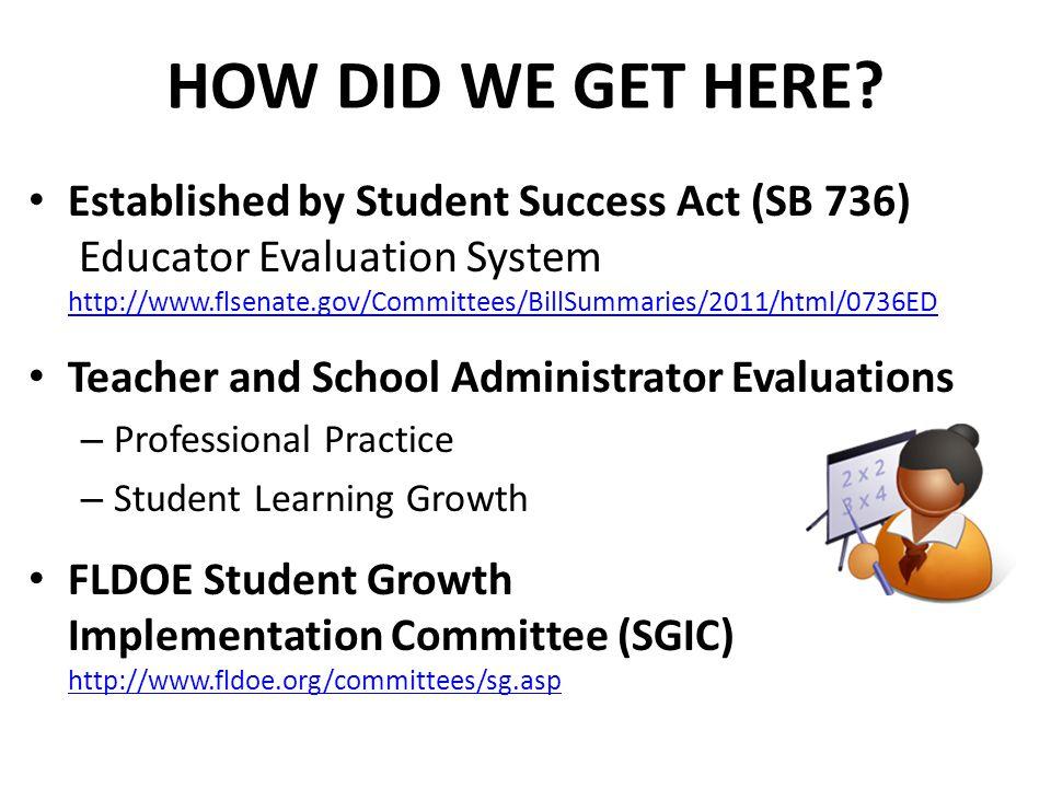Sample Teacher Report