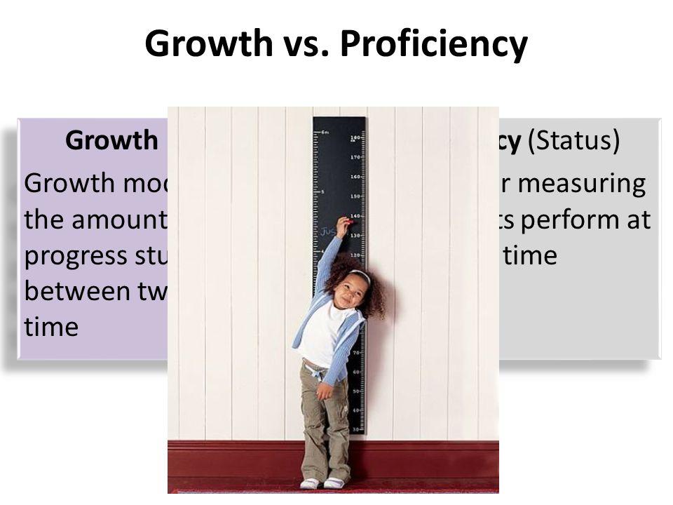 Growth vs. Proficiency TEACHER 1TEACHER 2 Proficiency Growth
