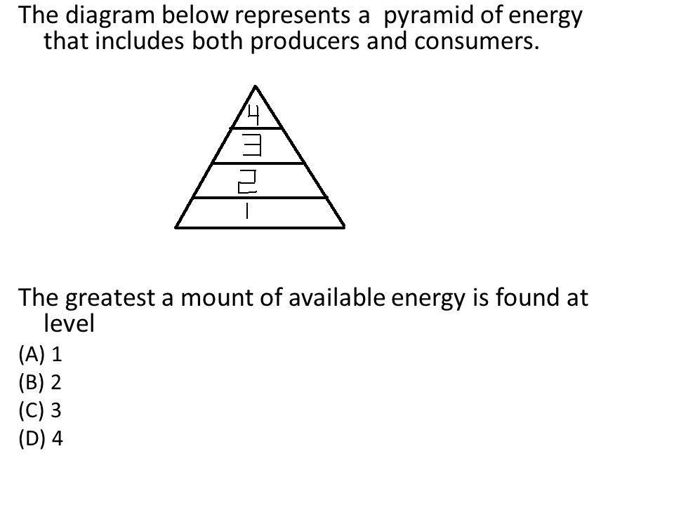 (C) a percentage of the energy contained in level B