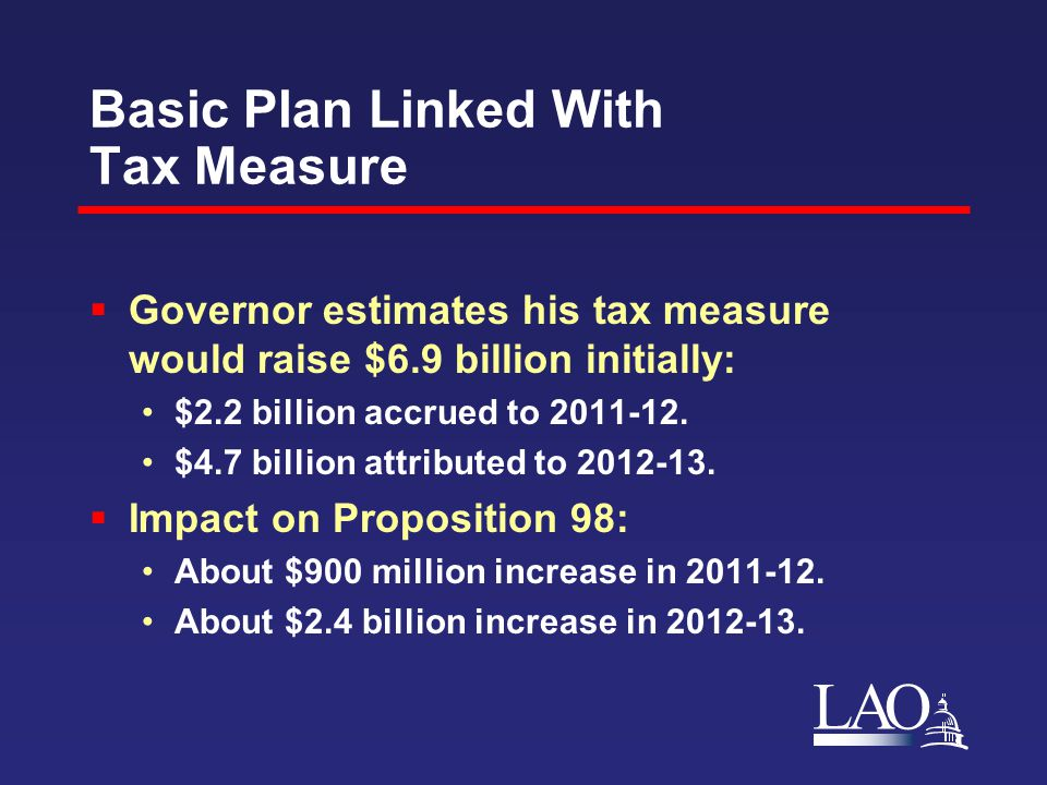 LAO Basic Plan Linked With Tax Measure  Governor estimates his tax measure would raise $6.9 billion initially: $2.2 billion accrued to 2011-12.