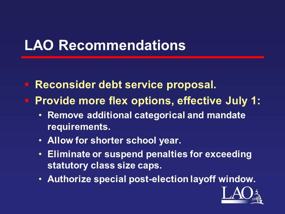 LAO LAO Recommendations  Reconsider debt service proposal.