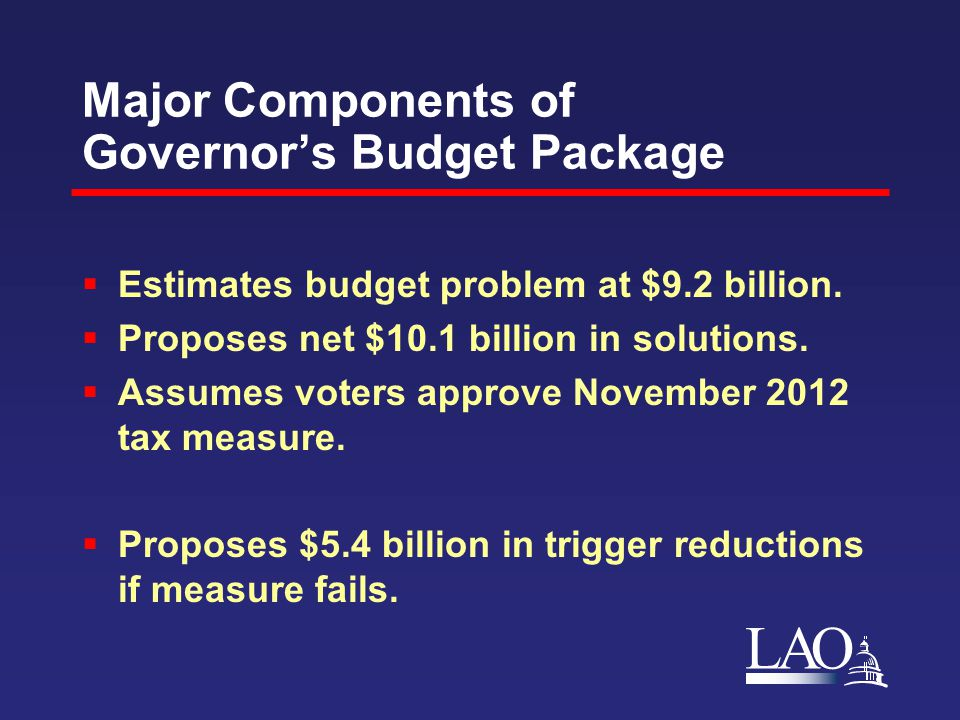 LAO Major Components of Governor's Budget Package  Estimates budget problem at $9.2 billion.  Proposes net $10.1 billion in solutions.  Assumes vot