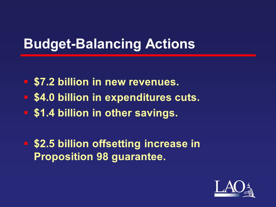 LAO Budget-Balancing Actions  $7.2 billion in new revenues.