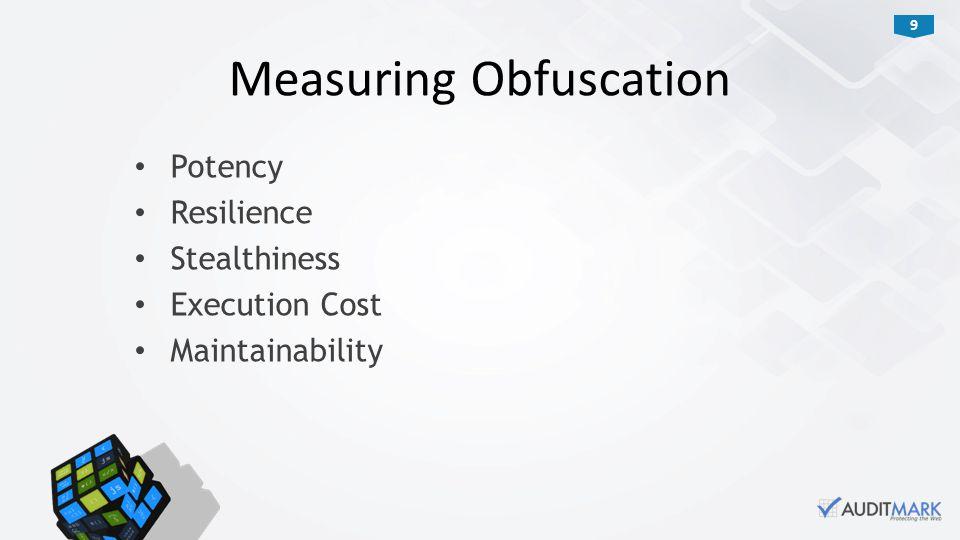 20 Compression/Minification vs Obfuscation
