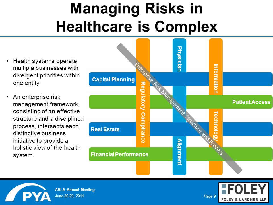Page 9 June 26-29, 2011 AHLA Annual Meeting Managing Risks in Healthcare is Complex Health systems operate multiple businesses with divergent priorities within one entity An enterprise risk management framework, consisting of an effective structure and a disciplined process, intersects each distinctive business initiative to provide a holistic view of the health system.