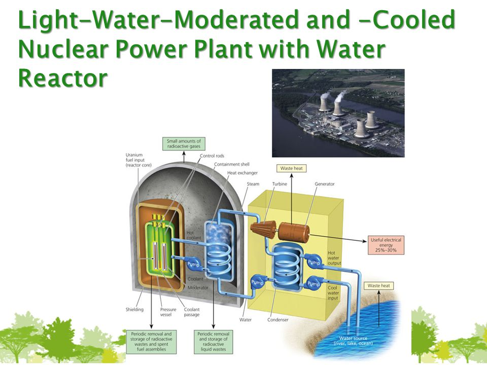 What Is the Nuclear Fuel Cycle.